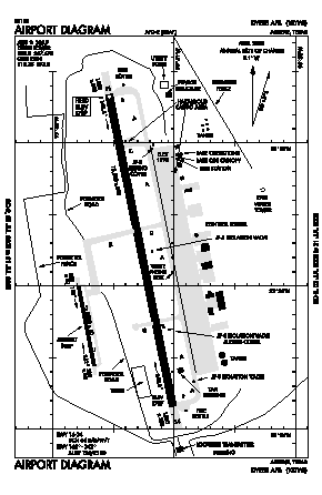 Dyess Afb Airport (DYS) diagram