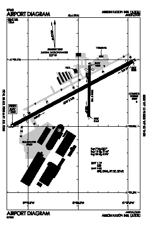 Akron Fulton International Airport (AKR) diagram