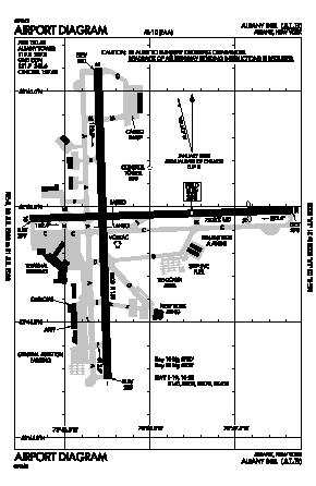 Albany International Airport (ALB) diagram