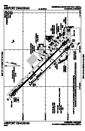 Meadows Field Airport (BFL) diagram