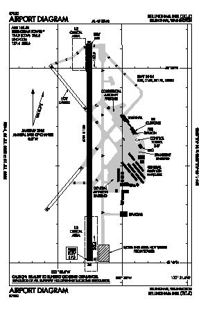 Bellingham International Airport (BLI) diagram