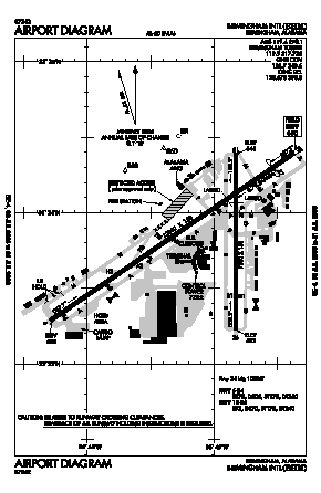 Birmingham-shuttlesworth International Airport (BHM) diagram