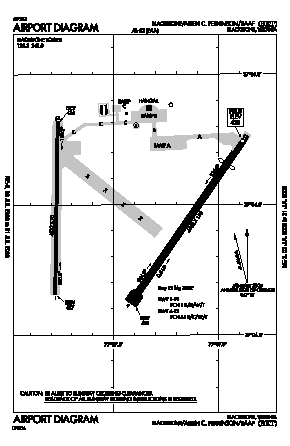 Allen C Perkinson Blackstone Aaf Airport (BKT) diagram