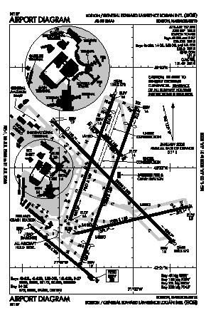 General Edward Lawrence Logan International Airport (BOS) diagram