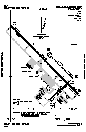 Bozeman Yellowstone International Airport (BZN) diagram