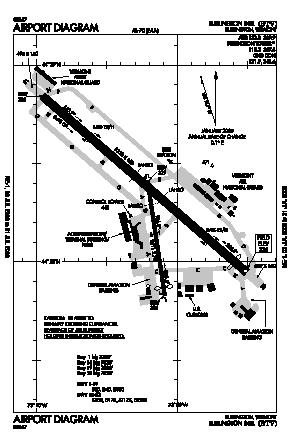 Burlington International Airport (BTV) diagram