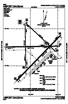 Casper/natrona County International Airport (CPR) diagram