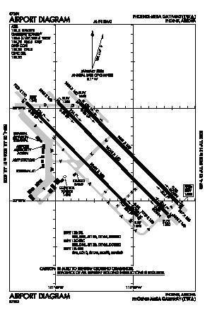 Phoenix-mesa Gateway Airport (IWA) diagram