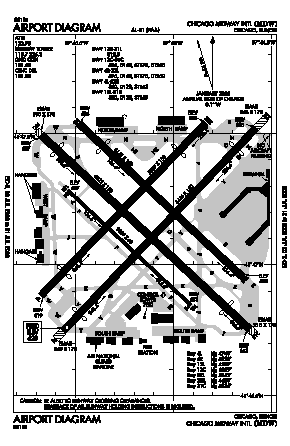 Chicago Midway International Airport (MDW) diagram