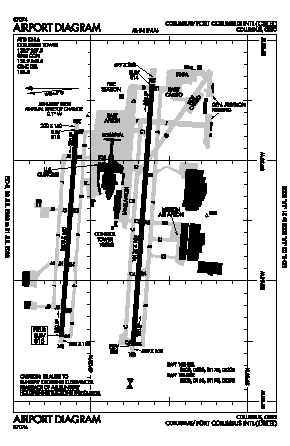Port Columbus International Airport (CMH) diagram