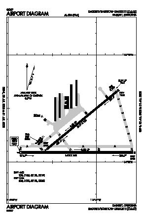 Barstow-daggett Airport (DAG) diagram