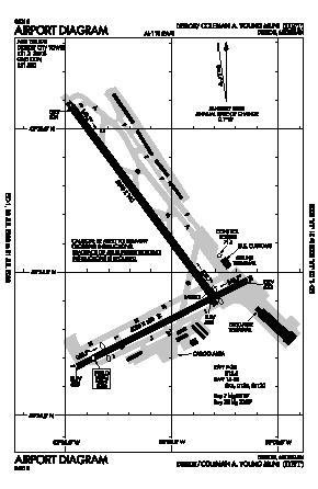 Coleman A. Young Municipal Airport (DET) diagram