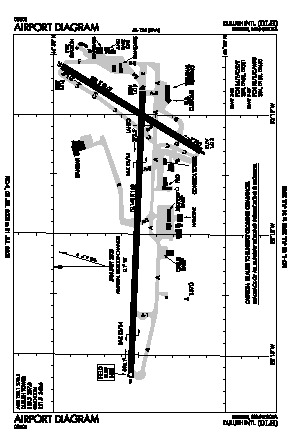 Duluth International Airport (DLH) diagram