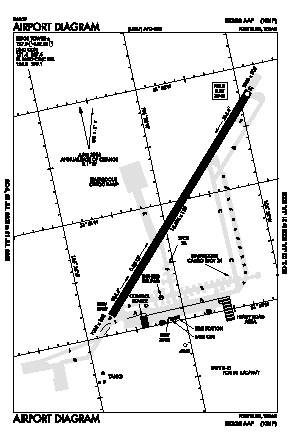Biggs Aaf (fort Bliss) Airport (BIF) diagram