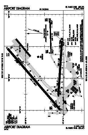 El Paso International Airport Map El Paso International Airport (ELP)   Map, Aerial Photo, Diagram