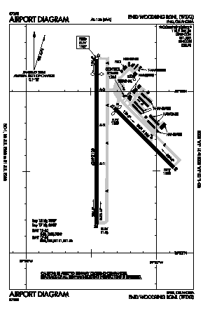 Enid Woodring Regional Airport (WDG) diagram