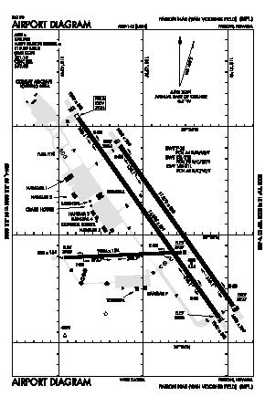 Fallon Nas /van Voorhis Fld/ Airport (NFL) diagram