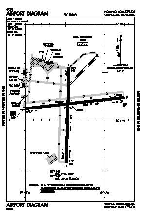 Florence Regional Airport (FLO) diagram