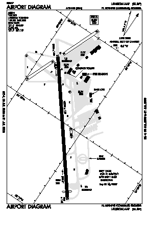 Lawson Aaf (fort Benning) Airport (LSF) diagram