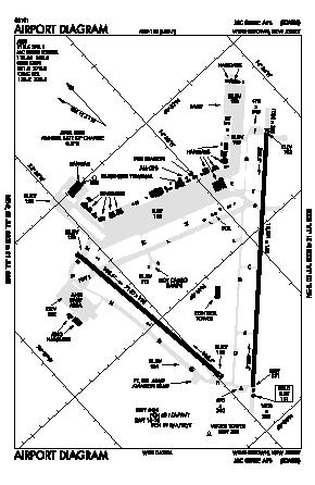 Mc Guire Fld (joint Base Mc Guire Dix Lake Airport (WRI) diagram