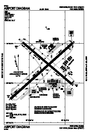 Page Field Airport (FMY) diagram