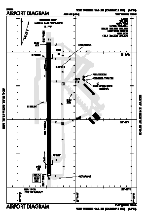 Fort Worth Nas Jrb/carswell Field Airport (NFW) diagram