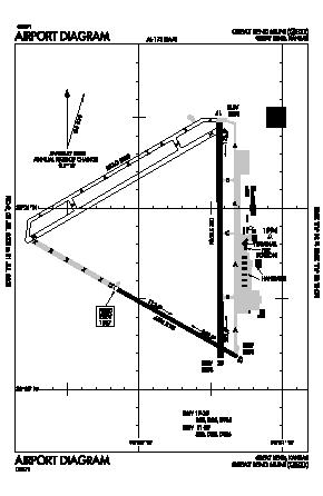 Great Bend Municipal Airport (GBD) diagram
