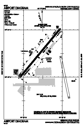 Donaldson Center Airport (GYH) diagram
