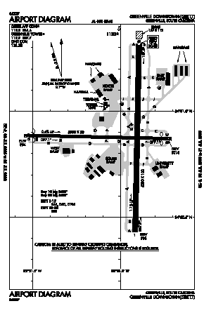 Greenville Downtown Airport (GMU) diagram