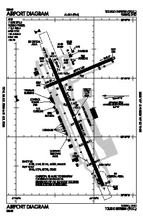 Toledo Express Airport (TOL) diagram