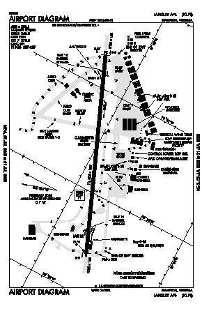 Langley Afb Airport (LFI) diagram
