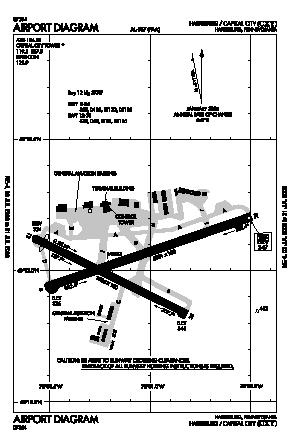 Capital City Airport (CXY) diagram