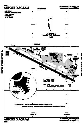 Harrisburg International Airport (MDT) diagram