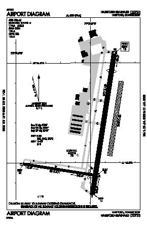 Hartford-brainard Airport (HFD) diagram