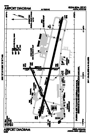 Helena Regional Airport (HLN) diagram