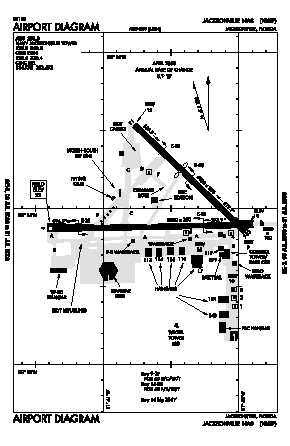 Jacksonville Nas (towers Fld) Airport (NIP) diagram