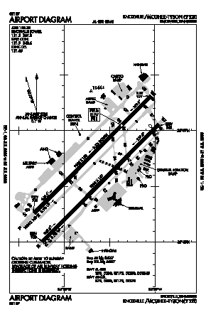 Mc Ghee Tyson Airport (TYS) diagram