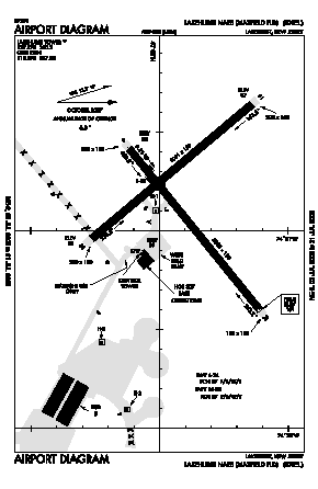 Lakehurst Maxfield Fld Joint Base Mc Guire Airport (NEL) diagram