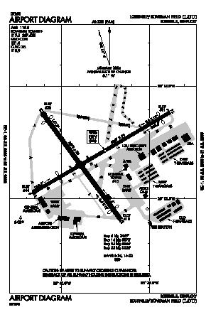 Bowman Field Airport (LOU) diagram