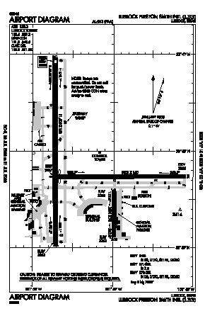 Lubbock Preston Smith International Airport (LBB) diagram