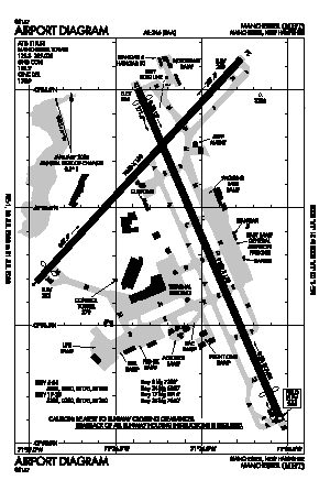 Manchester Airport (MHT) diagram