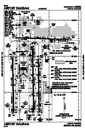 Memphis International Airport (MEM) diagram