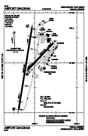 Key Field Airport (MEI) diagram