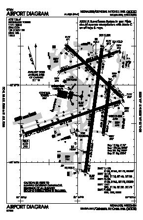 General Mitchell International Airport (MKE) diagram