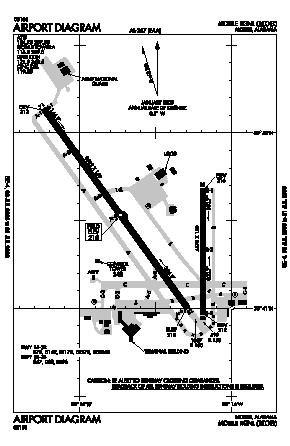 Mobile Regional Airport (MOB) diagram