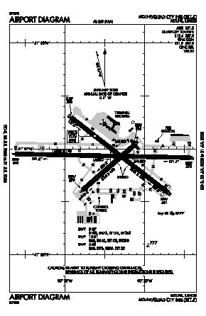 Quad City International Airport (MLI) diagram