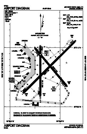 Monroe Regional Airport (MLU) diagram