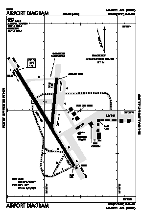 Maxwell Afb Airport (MXF) diagram