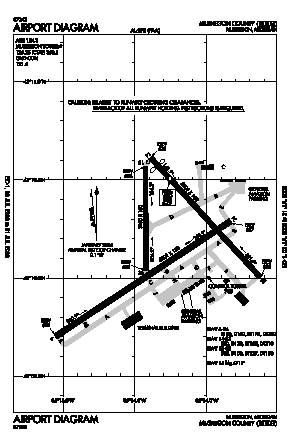 Muskegon County Airport (MKG) diagram