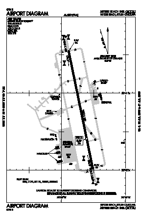 Myrtle Beach International Airport (MYR) diagram